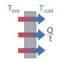 heat transfer conduction calculator