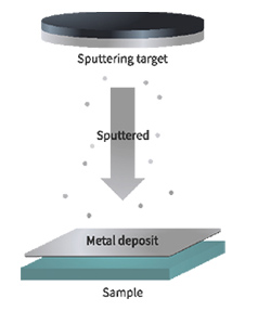Thermtest-SSTRF-step1