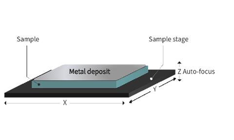 Thermtest-SSTRF-step2