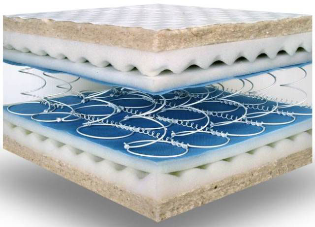 Cutaway depiction of a spring mattress