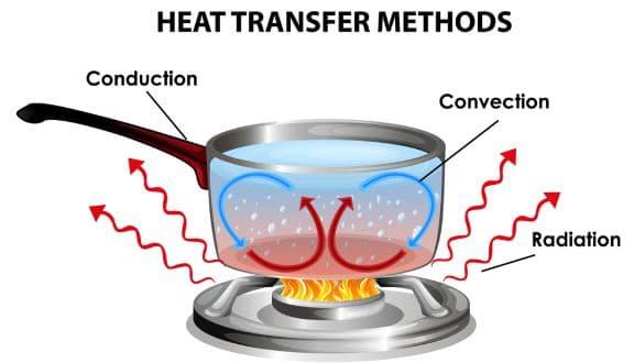 heat-transfer-illustration