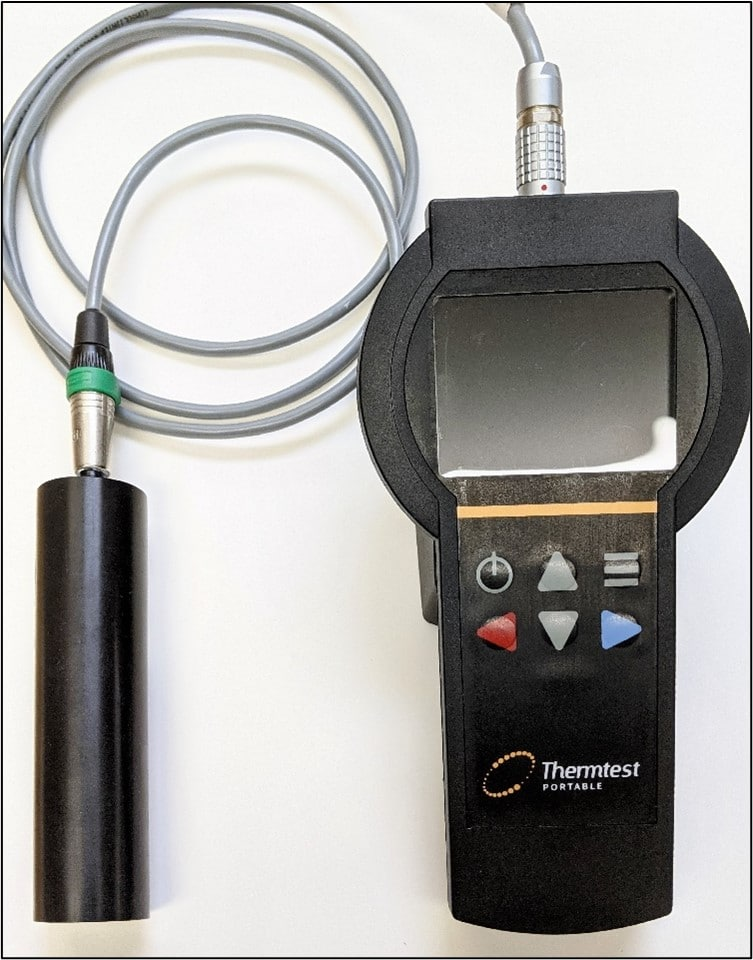 Thermal Conductivity of Polymers