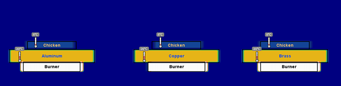 Thermal Conductivity Blog Sim1