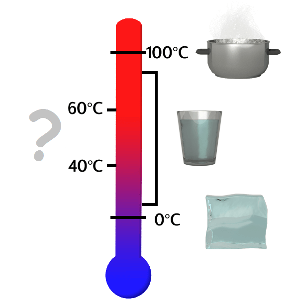 Thermal Conductivity Blog Two Phases Of Liquid Water