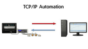 Thermal Conductivity Applications Quality Control Tcp Ip