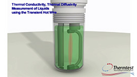 Thermal Conductivity Demo Video Liquid Thermal Conductivity