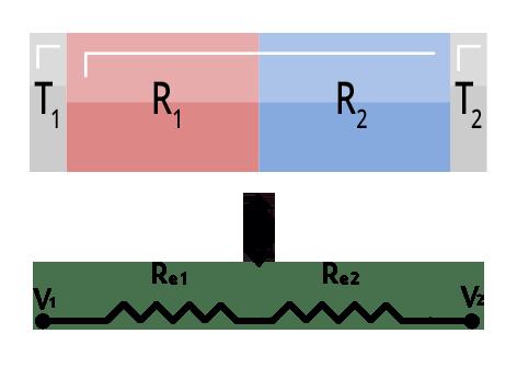 Thermal Resistance in Series Calculator