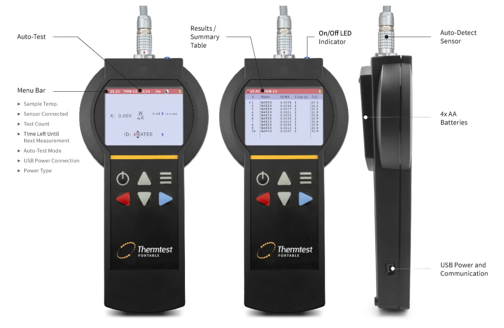 thermtest MP-2 measurement platform features